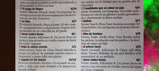 5ª en castellano y 7ª en català: #amorcontraroma irrumpe entre los 10 novelas más vendidas!