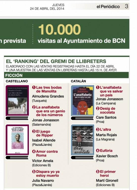 """Víctor Amela, en la lista de los más vendidos de Sant Jordi 2014 con su segunda novela, """"Amor contra Roma"""""""
